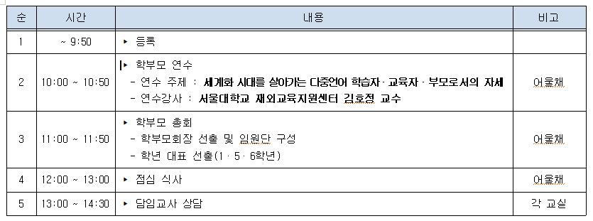 학부모연수일정2캡처.PNG