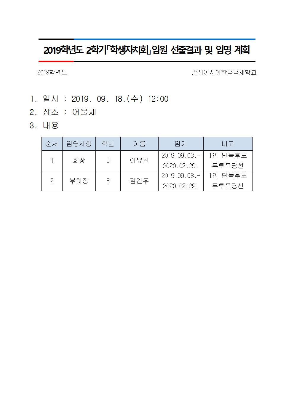 2019학년도 2학기 학생자치회 임원 선출결과001.jpg