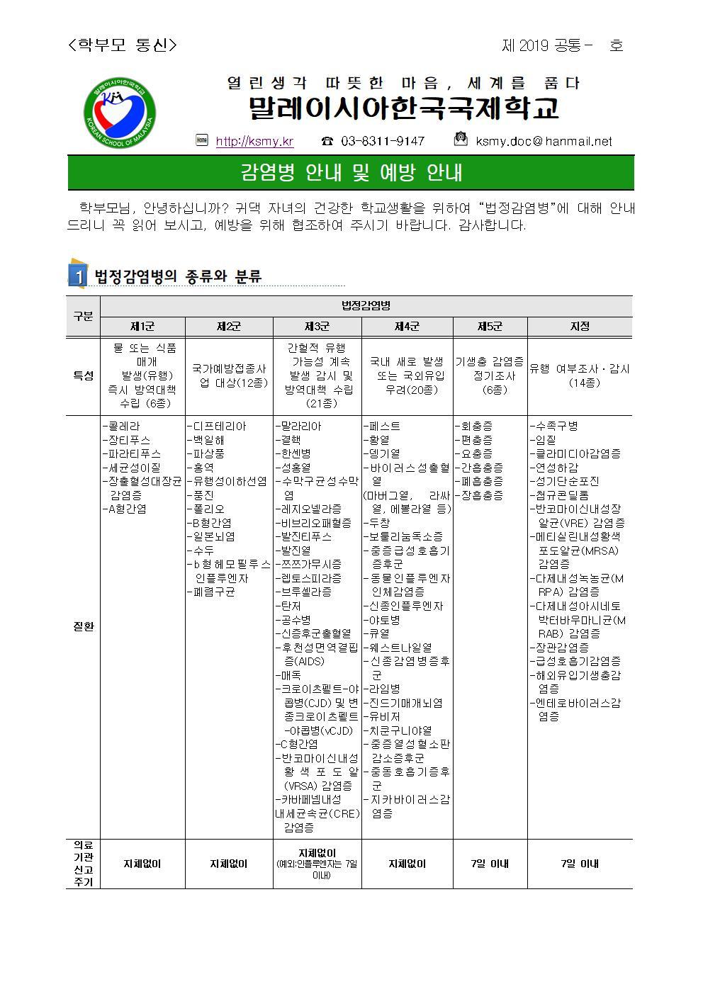 [가통03.05]법정감염병의 종류와 분류001.jpg